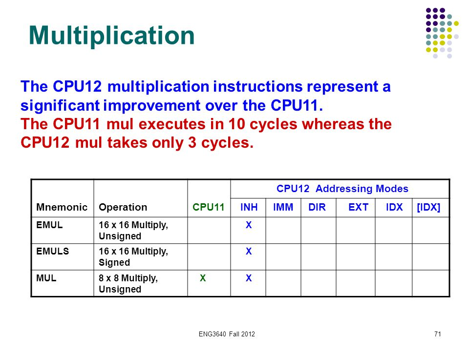 ENG3640 Fall 201271 Multiplication CPU12 Addressing Modes MnemonicOperationCPU11 INH IMM DIR EXT IDX[IDX] EMUL16 x 16 Multiply, Unsigned X EMULS16 x 1