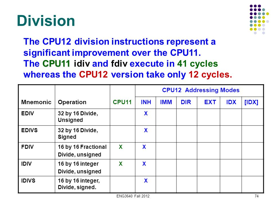 ENG3640 Fall 201274 Division CPU12 Addressing Modes MnemonicOperationCPU11 INH IMM DIR EXT IDX[IDX] EDIV32 by 16 Divide, Unsigned X EDIVS32 by 16 Divi