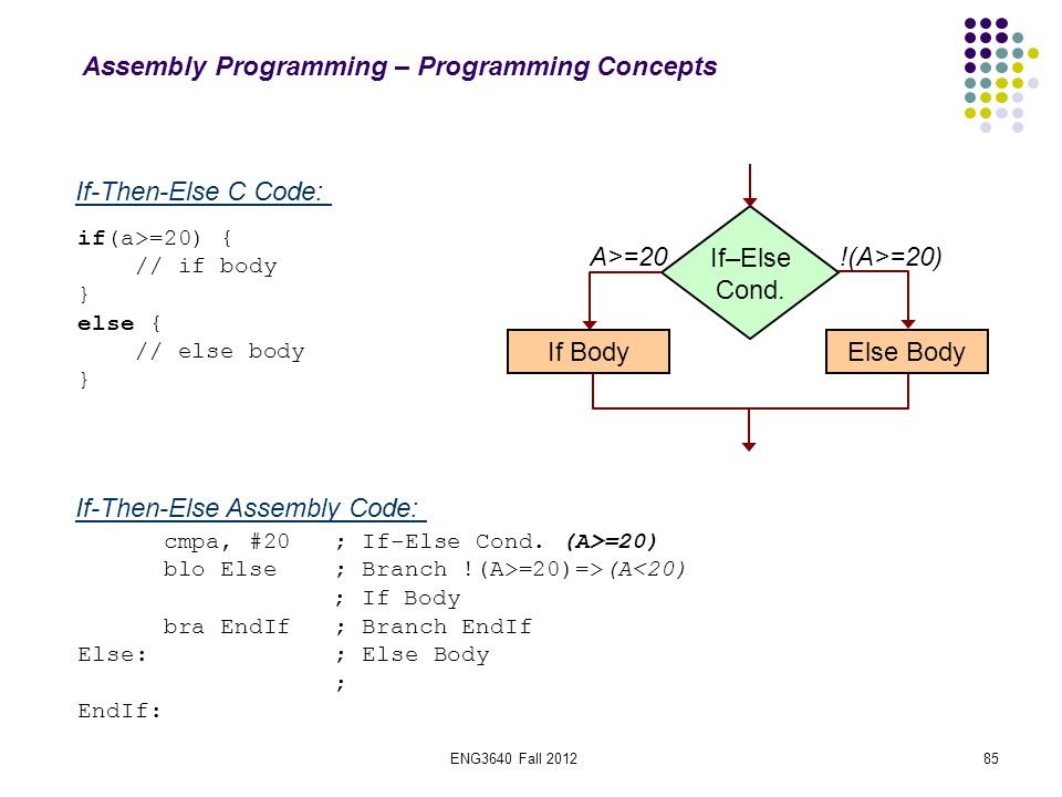 85 Assembly Programming – Programming Concepts if(a>=20) { // if body } else { // else body } If-Then-Else C Code: If-Then-Else Assembly Code: cmpa, #