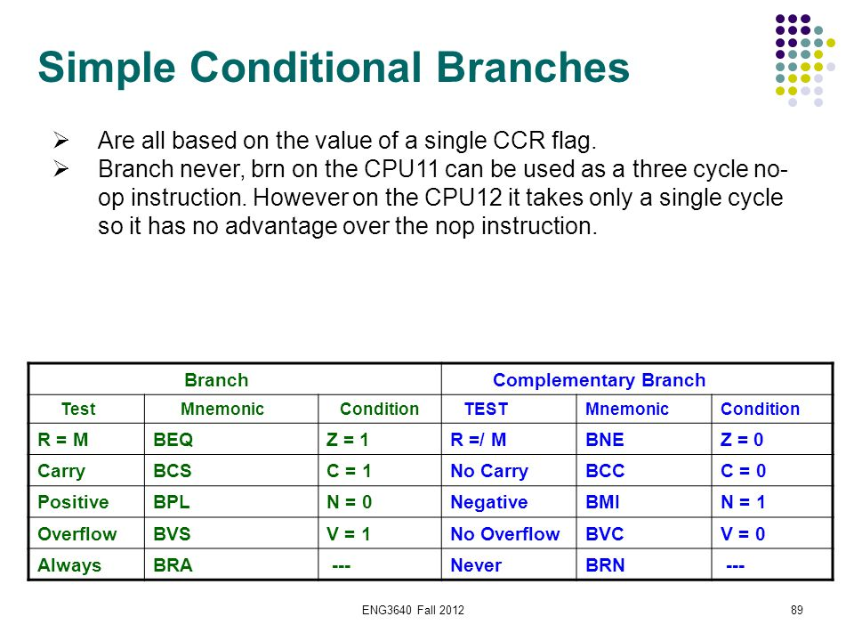 ENG3640 Fall 201289 Simple Conditional Branches Branch Complementary Branch Test Mnemonic Condition TESTMnemonicCondition R = MBEQZ = 1R =/ MBNEZ = 0
