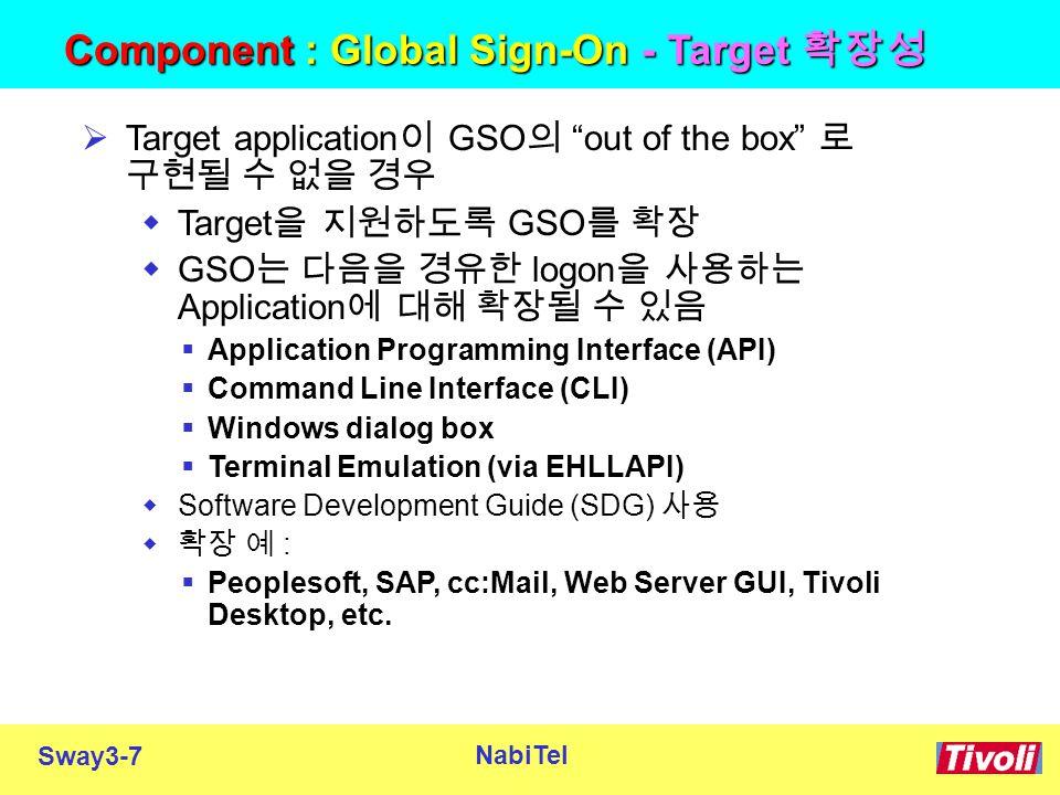 "Sway3-7 NabiTel  Target application 이 GSO 의 ""out of the box"" 로 구현될 수 없을 경우  Target 을 지원하도록 GSO 를 확장  GSO 는 다음을 경유한 logon 을 사용하는 Application 에 대해 확장"