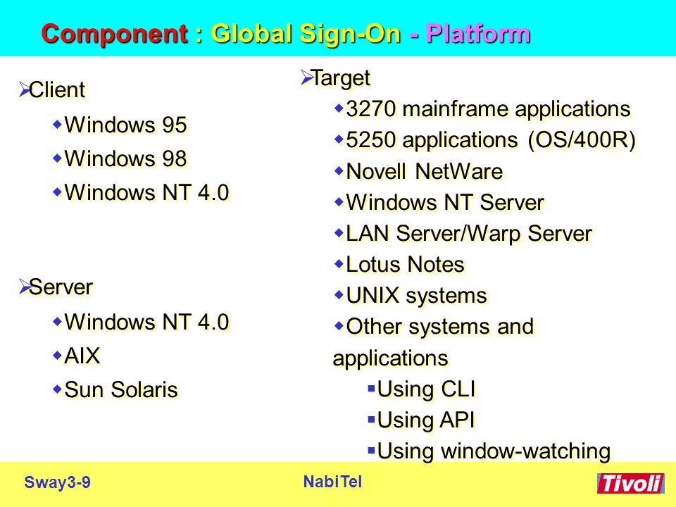 Sway3-9 NabiTel Component : Global Sign-On - Platform  Client  Windows 95  Windows 98  Windows NT 4.0  Client  Windows 95  Windows 98  Windows
