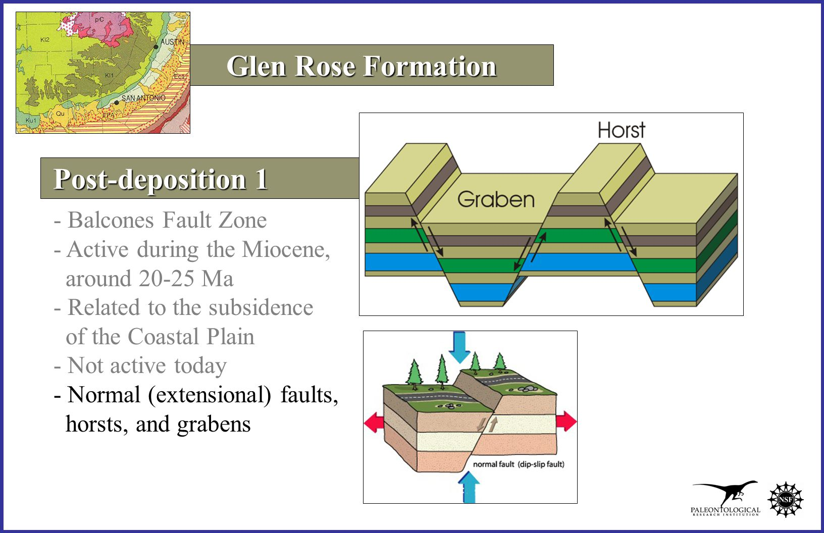 Glen Rose Formation - Balcones Fault Zone - Active during the Miocene, around 20-25 Ma - Related to the subsidence of the Coastal Plain - Not active today - Normal (extensional) faults, horsts, and grabens Post-deposition 1 Post-deposition 1