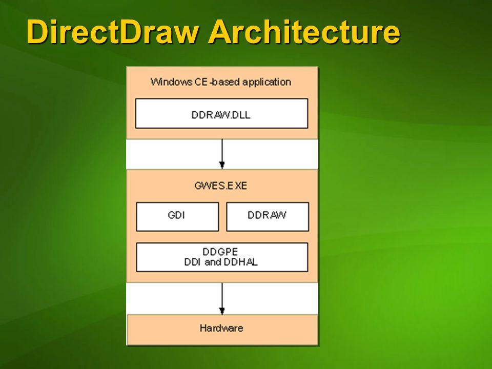 DirectDraw Architecture
