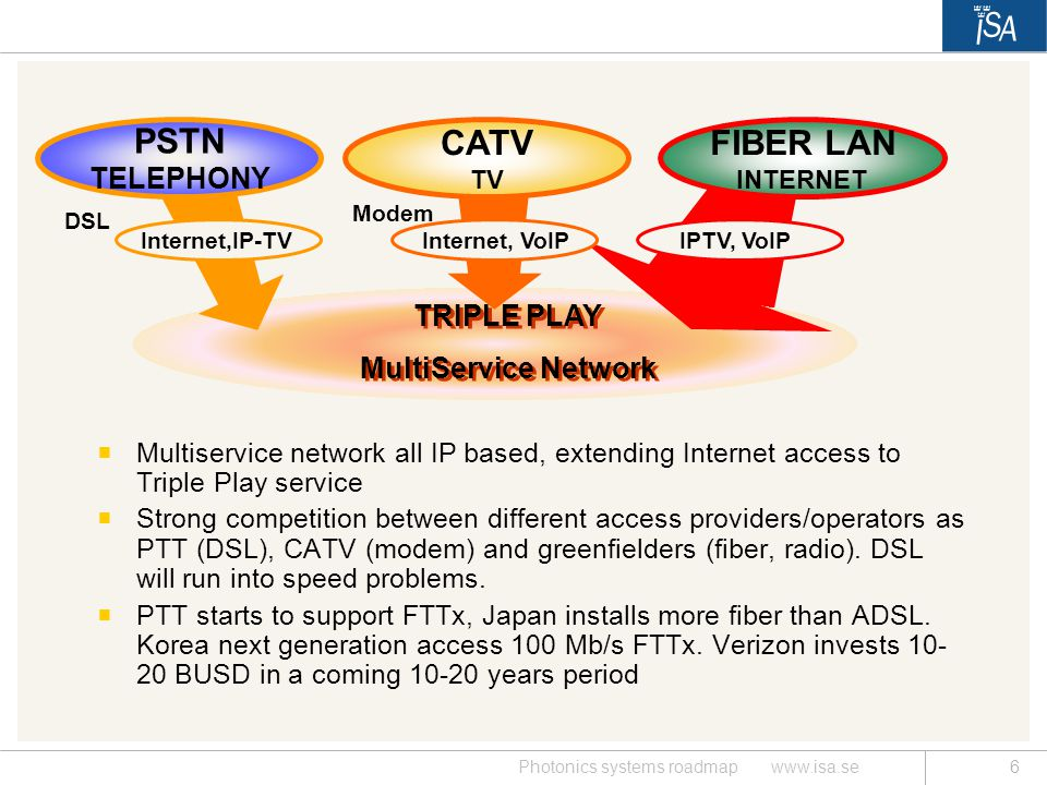 Photonics systems roadmap www.isa.se17 AON PON P2P 1-fAPONVDSLCAT5E ADSL EPON similar as P2P Planning Installation Active eqt Passive eqt Urban Areas Fiber Access  FTTx where x can be H (home), B (basement), C (curb) or N (neighborhood)  Singel or multimode fiber, trend SM, one or two fibers  AON ( PtP) or PON (PtMP), Europe AON, US and Asia PON.