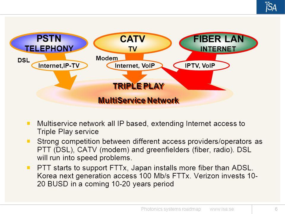 Photonics systems roadmap www.isa.se7 The Converged Multiservice Broadband Network DATADATA IMAGEIMAGEVOICEVOICE Multimedia over IP IETF (Internet)IEEE (Ethernet, WLAN) ITU-T (Telecom) DVB ( TV distr.) Lack of common standards Triple Play