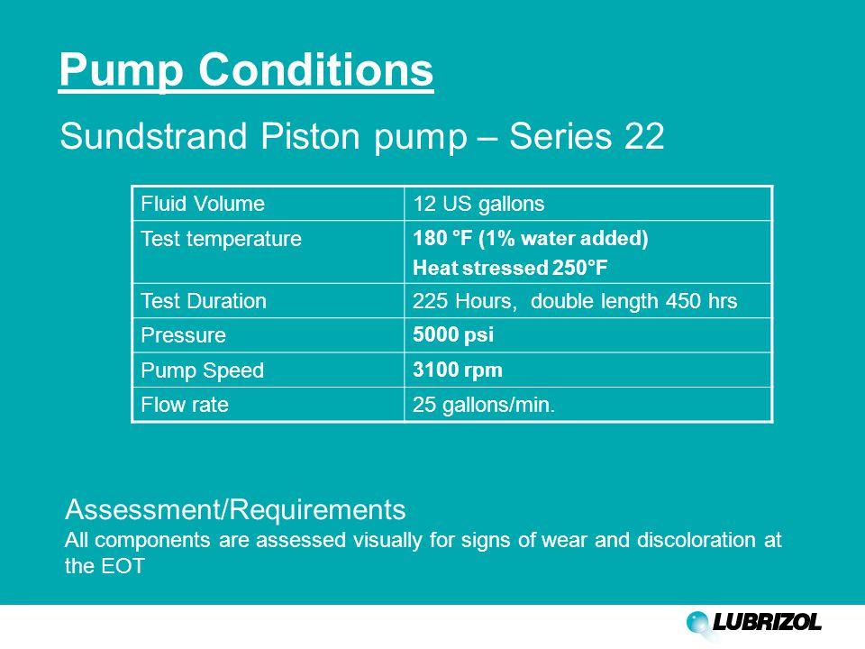 Pump Conditions Sundstrand Piston pump – Series 22 Fluid Volume12 US gallons Test temperature 180 °F (1% water added) Heat stressed 250°F Test Duratio
