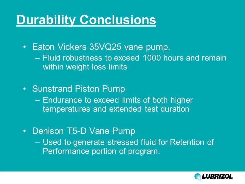 Durability Conclusions Eaton Vickers 35VQ25 vane pump.