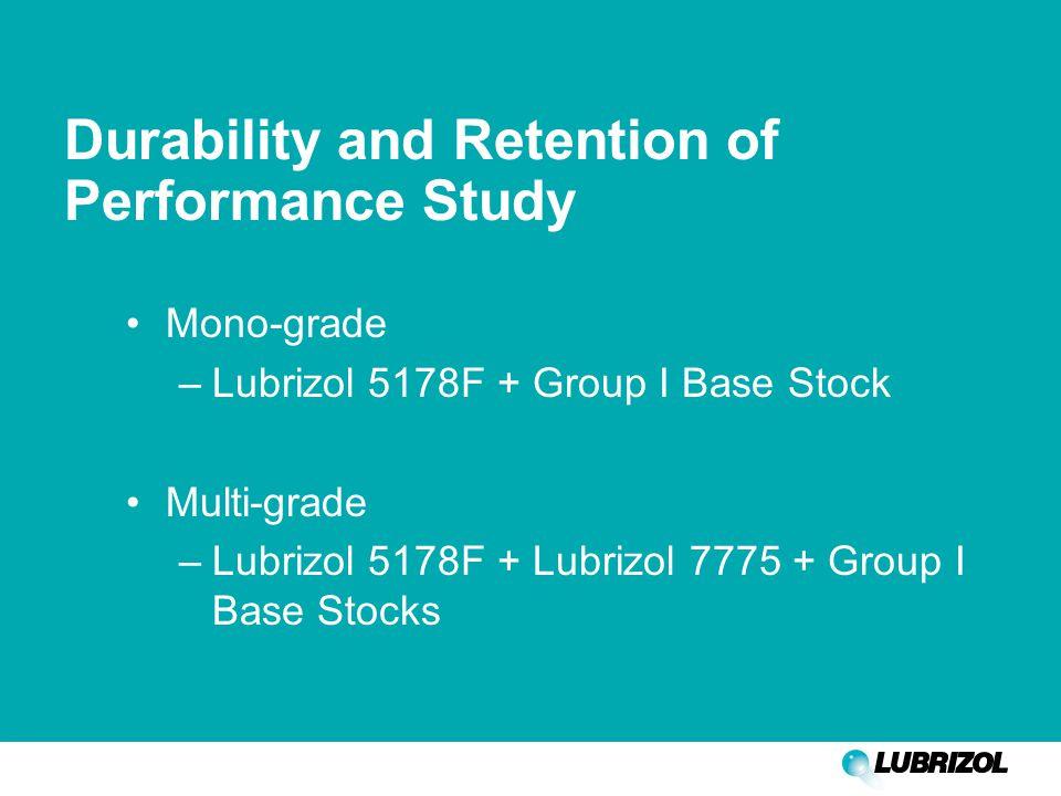 Durability and Retention of Performance Study Mono-grade –Lubrizol 5178F + Group I Base Stock Multi-grade –Lubrizol 5178F + Lubrizol 7775 + Group I Ba