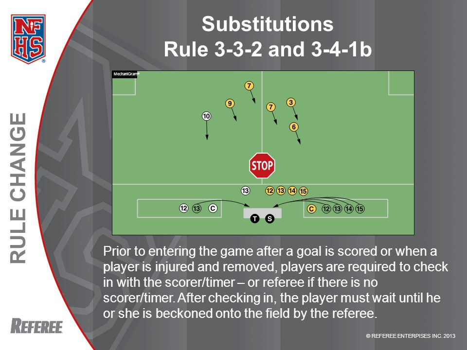 © REFEREE ENTERPISES INC. 2013 RULE CHANGE Substitutions Rule 3-3-2 and 3-4-1b Prior to entering the game after a goal is scored or when a player is i