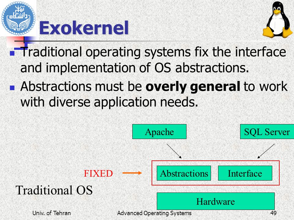 Advanced Operating Systems Exokernel FIXED Hardware Apache InterfaceAbstractions SQL Server Traditional OS Traditional operating systems fix the interface and implementation of OS abstractions.