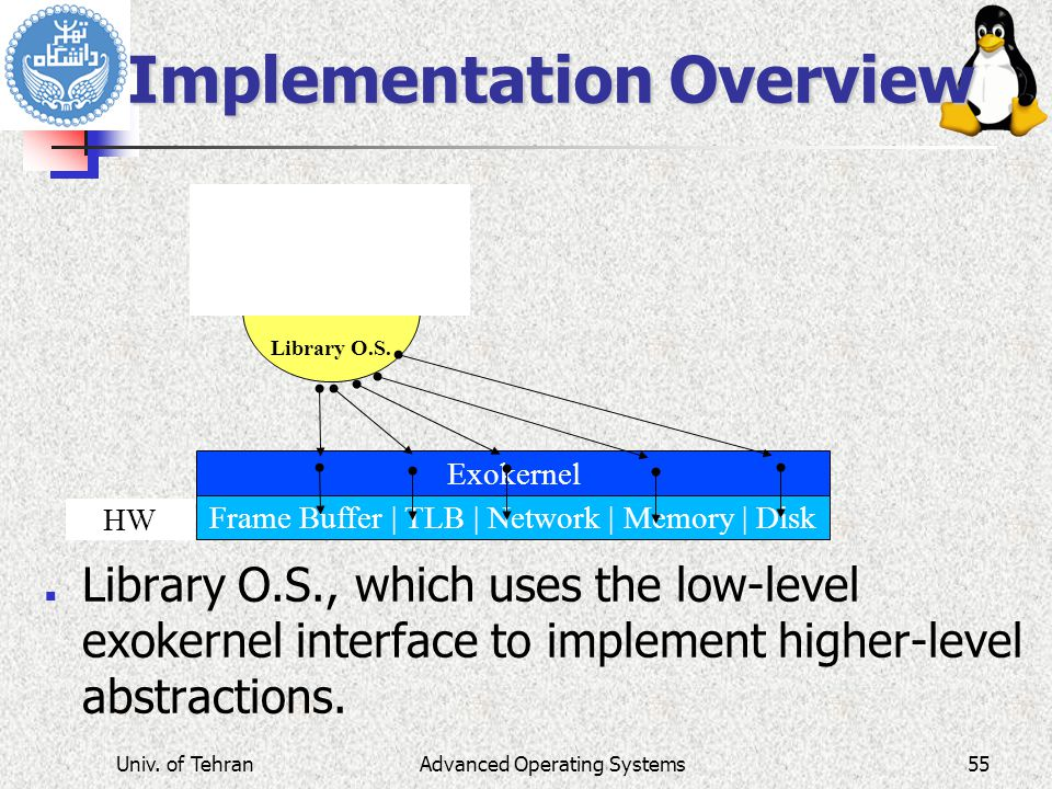Advanced Operating Systems Library O.S., which uses the low-level exokernel interface to implement higher-level abstractions.