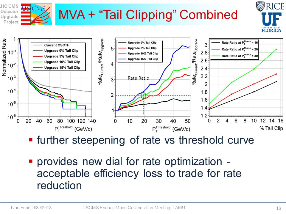 LHC CMS Detector Upgrade Project Ivan Furić, 9/30/2013USCMS Endcap Muon Collaboration Meeting, TAMU  further steepening of rate vs threshold curve  provides new dial for rate optimization - acceptable efficiency loss to trade for rate reduction MVA + Tail Clipping Combined 16 Rate Ratio
