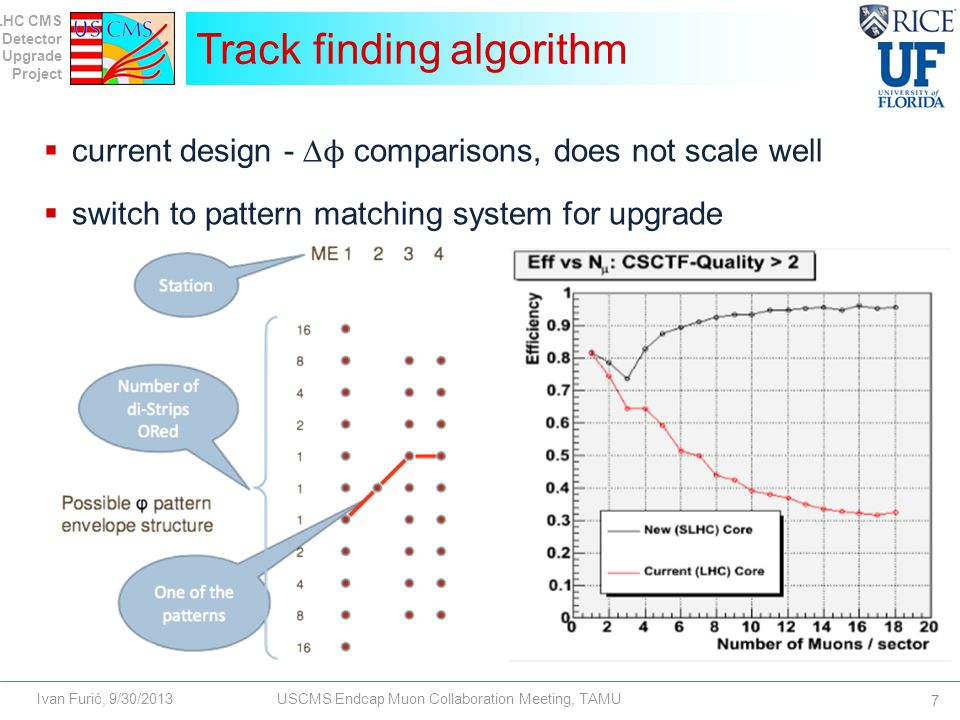 LHC CMS Detector Upgrade Project Ivan Furić, 9/30/2013USCMS Endcap Muon Collaboration Meeting, TAMU  current design - ∆ ϕ comparisons, does not scale well  switch to pattern matching system for upgrade Track finding algorithm 7