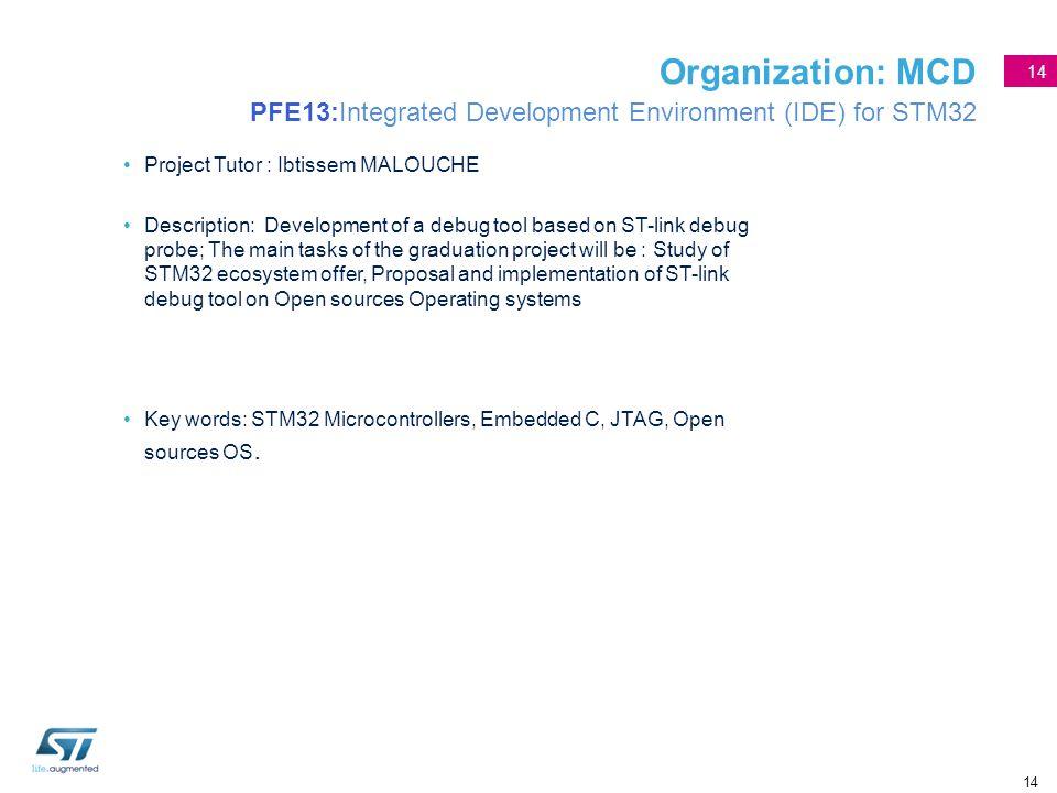 14 Organization: MCD PFE13:Integrated Development Environment (IDE) for STM32 Project Tutor : Ibtissem MALOUCHE Description: Development of a debug to