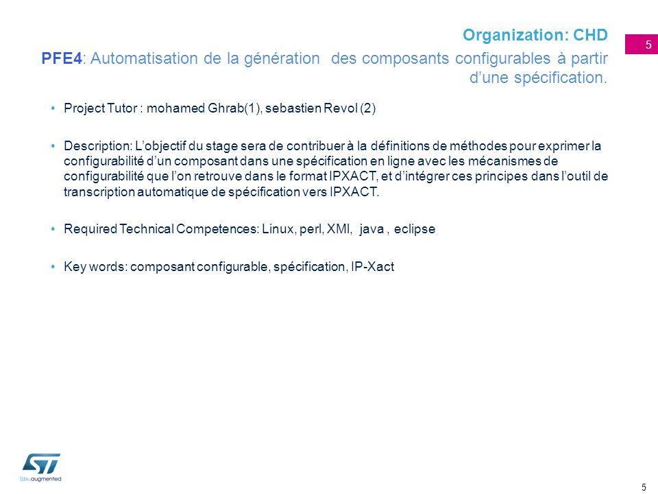 5 Organization: CHD PFE4: Automatisation de la génération des composants configurables à partir d'une spécification. Project Tutor : mohamed Ghrab(1),