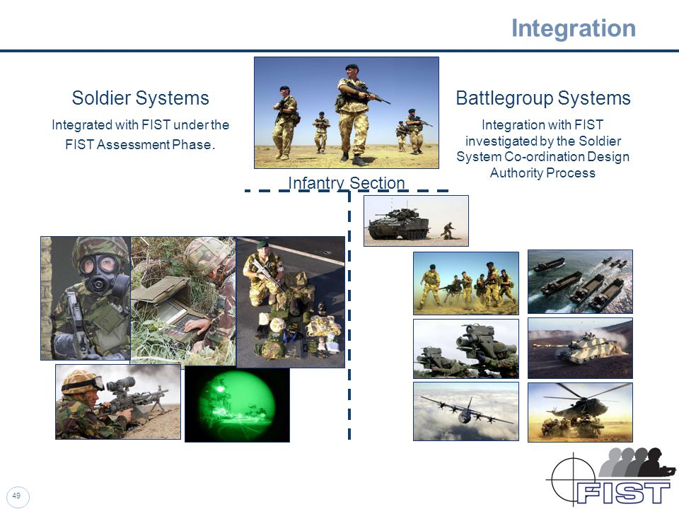 48 Increasing Combat Effectiveness Need for a systems approach No 'killer application' Soldier-centric Managing real estate and weight Integration