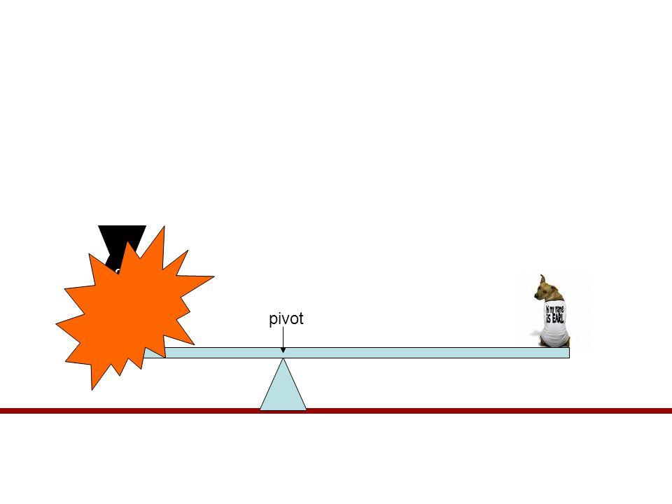 pivot BOMB