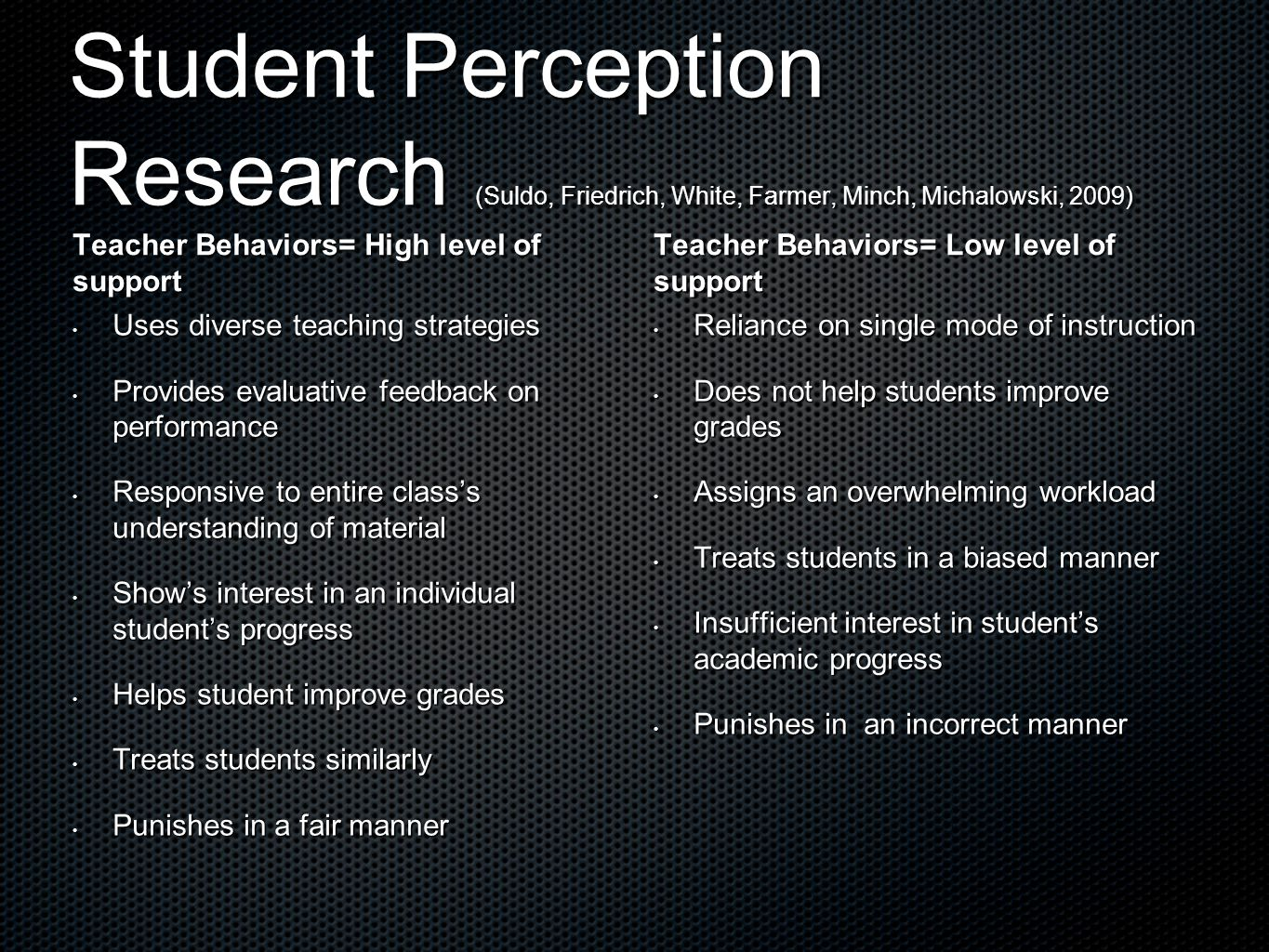 Student Perception Research (Suldo, Friedrich, White, Farmer, Minch, Michalowski, 2009) Teacher Behaviors= High level of support Uses diverse teaching strategies Uses diverse teaching strategies Provides evaluative feedback on performance Provides evaluative feedback on performance Responsive to entire class's understanding of material Responsive to entire class's understanding of material Show's interest in an individual student's progress Show's interest in an individual student's progress Helps student improve grades Helps student improve grades Treats students similarly Treats students similarly Punishes in a fair manner Punishes in a fair manner Teacher Behaviors= Low level of support Reliance on single mode of instruction Reliance on single mode of instruction Does not help students improve grades Does not help students improve grades Assigns an overwhelming workload Assigns an overwhelming workload Treats students in a biased manner Treats students in a biased manner Insufficient interest in student's academic progress Insufficient interest in student's academic progress Punishes in an incorrect manner Punishes in an incorrect manner