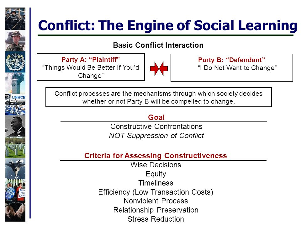 Conflict: The Engine of Social Learning Basic Conflict Interaction Party A: Plaintiff Things Would Be Better If You'd Change Party B: Defendant I Do Not Want to Change Conflict processes are the mechanisms through which society decides whether or not Party B will be compelled to change.