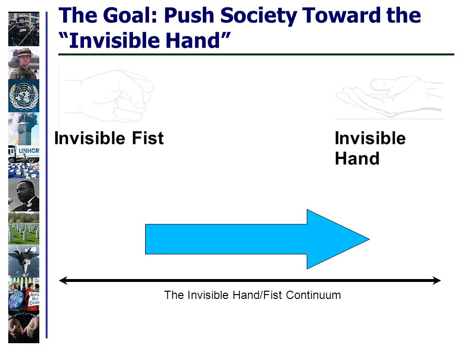 The Goal: Push Society Toward the Invisible Hand Invisible Hand Invisible Fist The Invisible Hand/Fist Continuum