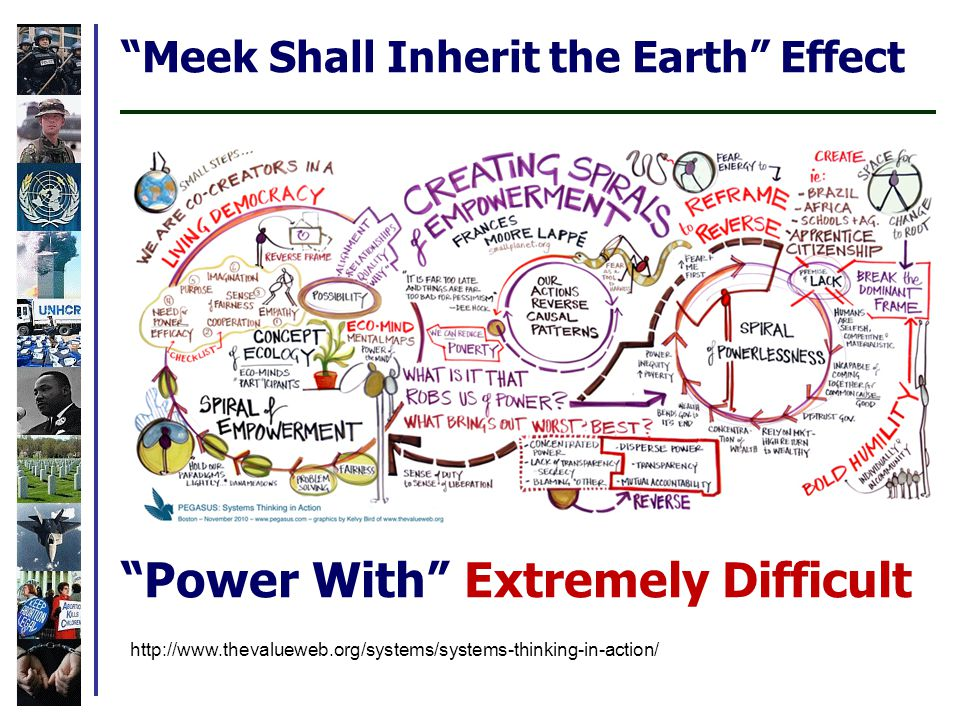 Meek Shall Inherit the Earth Effect http://www.thevalueweb.org/systems/systems-thinking-in-action/ Power With Extremely Difficult