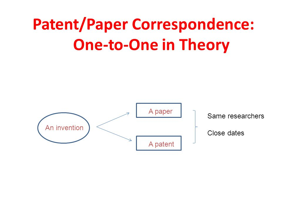Not So Clean in Practice Patent filingPatent filing Continuation Grant Papers