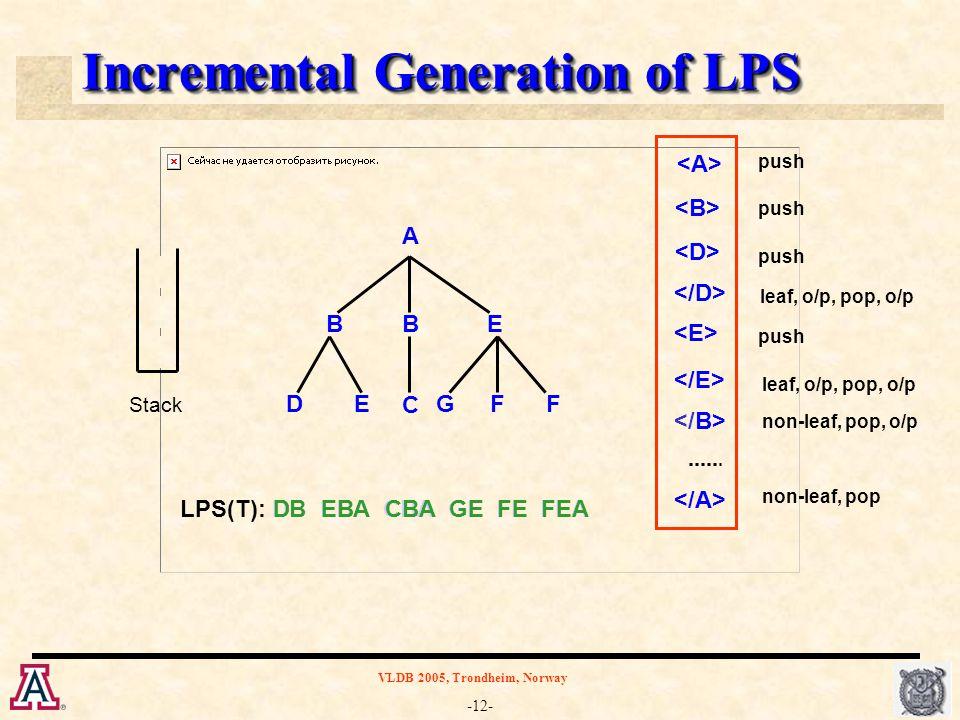 -12- VLDB 2005, Trondheim, Norway Incremental Generation of LPS A BBE DE C GFF D B LPS(T): DB EBA CBA GE FE FEA Stack A DB E EBACBA GE FE FEA leaf, o/p, pop, o/p leaf, o/p, pop, o/p non-leaf, pop, o/p push push push push non-leaf, pop