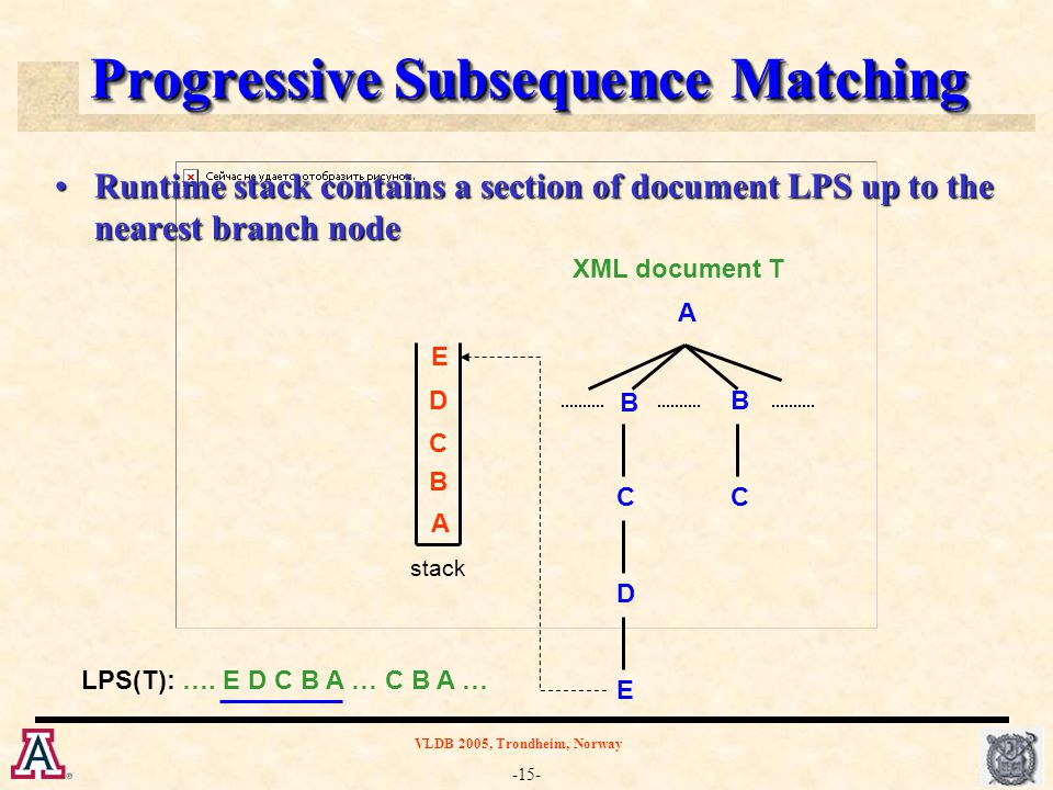-15- VLDB 2005, Trondheim, Norway Progressive Subsequence Matching Runtime stack contains a section of document LPS up to the nearest branch nodeRunti