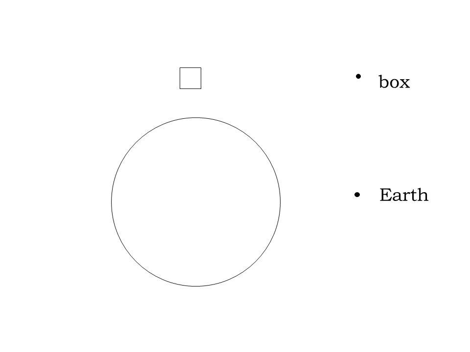 box Earth