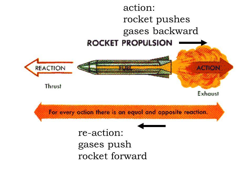 action: rocket pushes gases backward re-action: gases push rocket forward