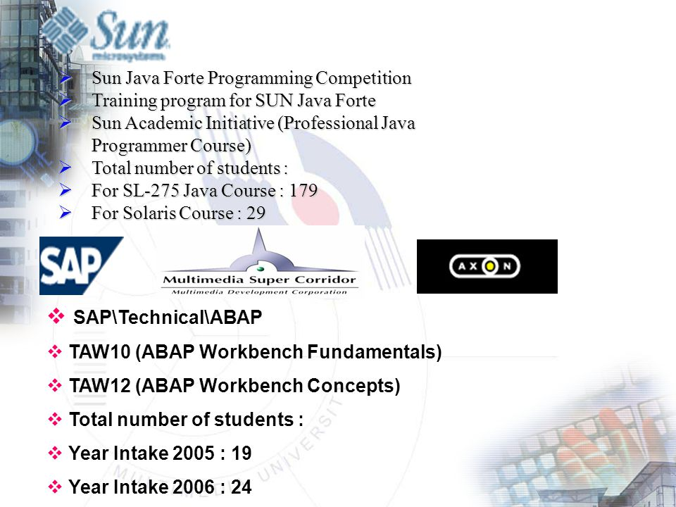  Sun Java Forte Programming Competition  Training program for SUN Java Forte  Sun Academic Initiative (Professional Java Programmer Course) Program