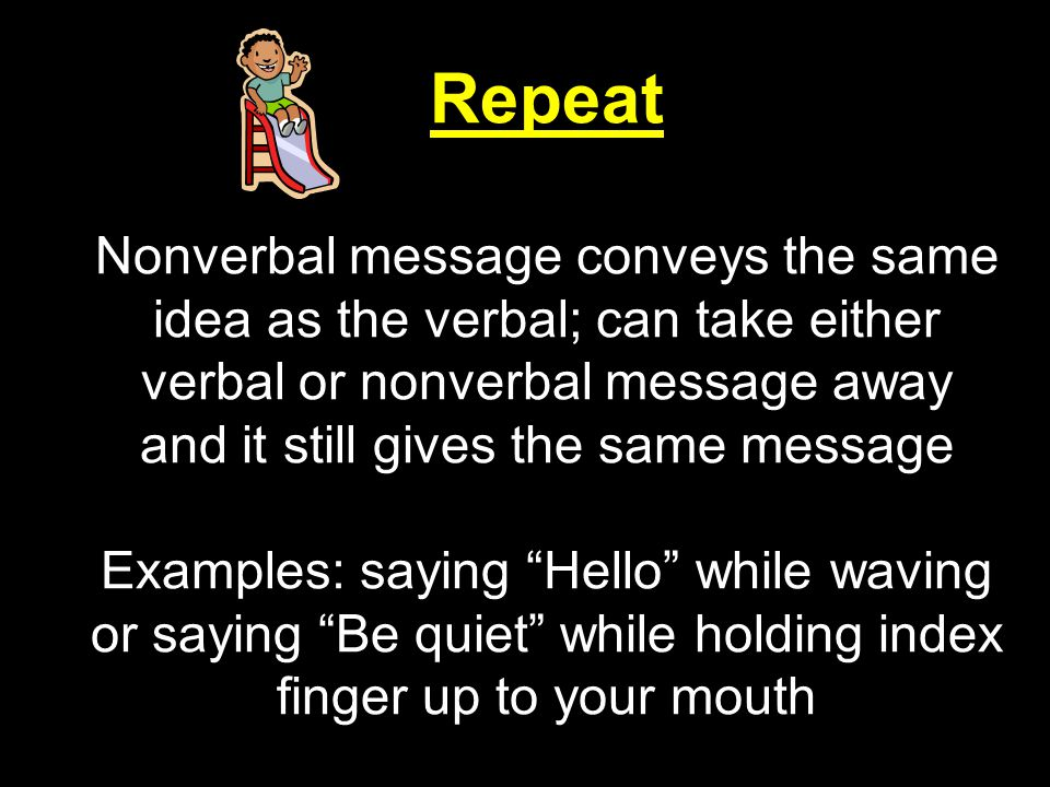 Repeat- nonverbal message conveys the same idea as the verbal; can take either verbal or nonverbal message away and it still gives the same message Examples: saying Hello while waving or saying Be quiet while holding index finger up to your mouth Substitute nonverbal message replaces verbal message; (also called emblems) Examples: waving to say hello, thumbs up for good job, clapping at a concert, hitchhiker thumb