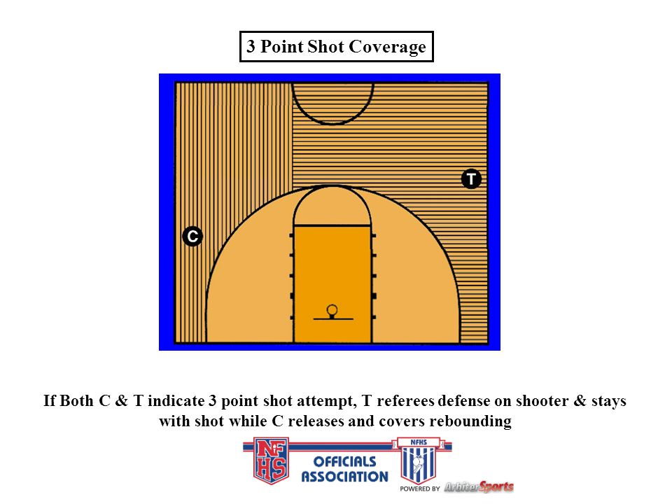 3 Point Shot Coverage If Both C & T indicate 3 point shot attempt, T referees defense on shooter & stays with shot while C releases and covers rebound