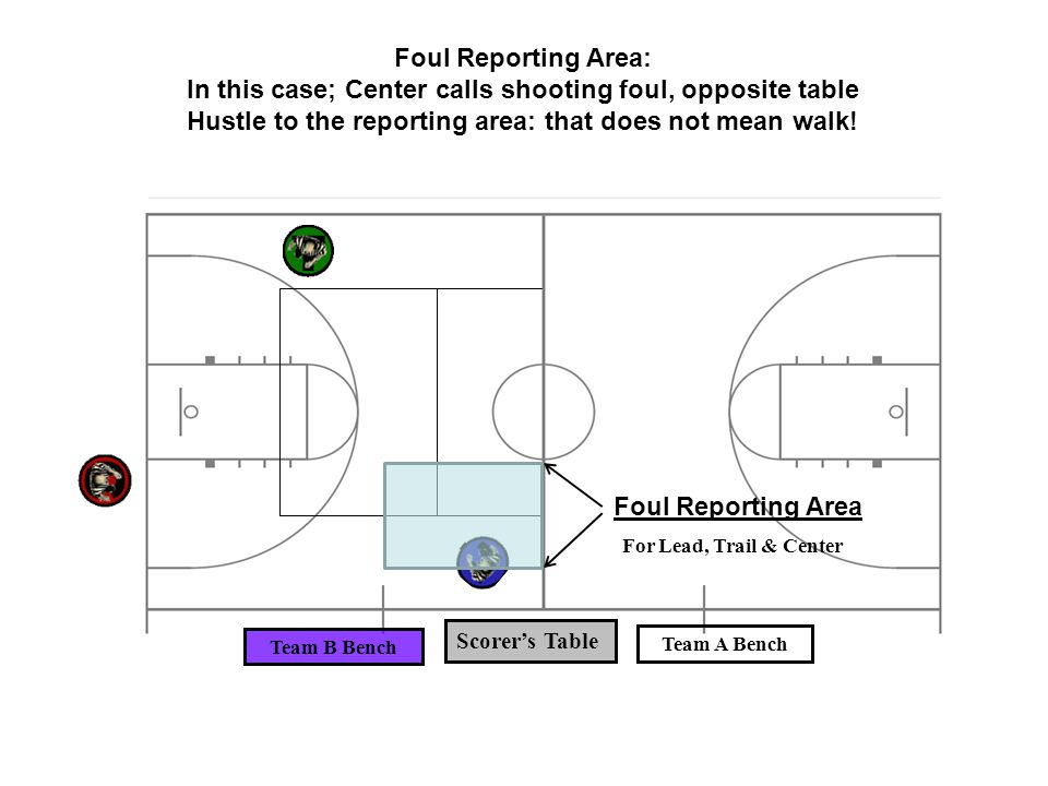 Scorer's Table Team A Bench Team B Bench Foul Reporting Area: In this case; Center calls shooting foul, opposite table Hustle to the reporting area: t