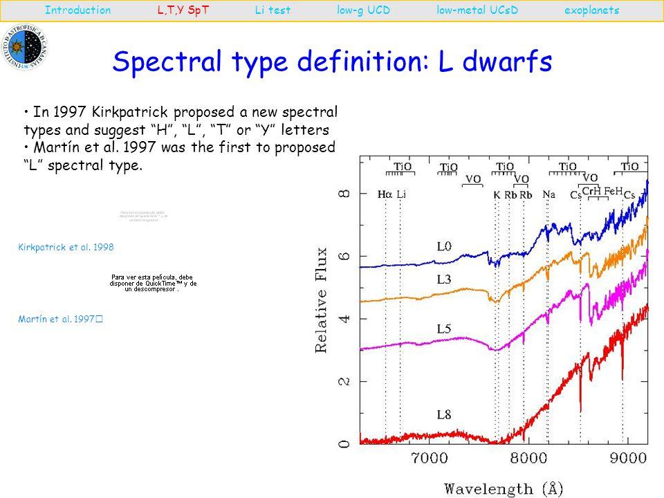 Spectral classification of L dwarfs Introduction L,T,Y SpT Li test low-g UCD low-metal UCsD exoplanets Kirkpatrick et al.
