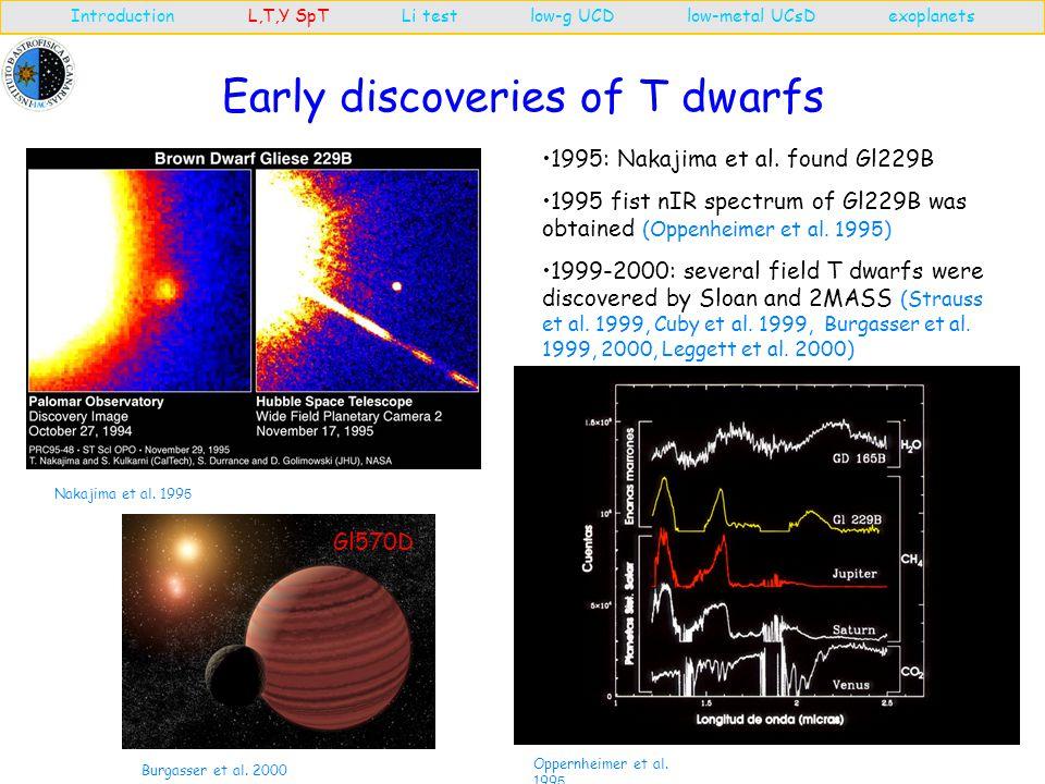 Spectral classification of T dwarfs Introduction L,T,Y SpT Li test low-g UCD low-metal UCsD exoplanets Geballe et al.