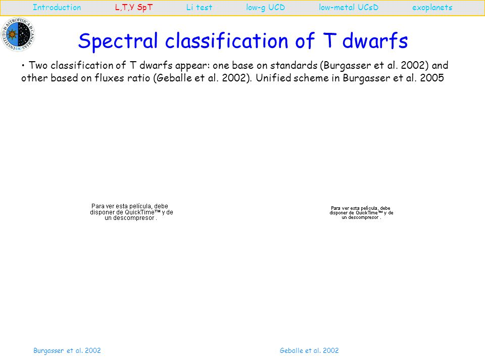 Spectral classification of T dwarfs Introduction L,T,Y SpT Li test low-g UCD low-metal UCsD exoplanets Geballe et al.