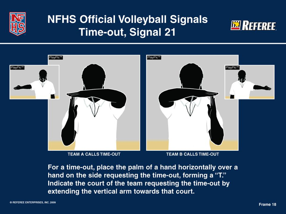Place the palm of one hand horizontally over the hand on the side requesting the time-out, forming a T , then: For referee's time-out, tap top of shoulders once with both hands.