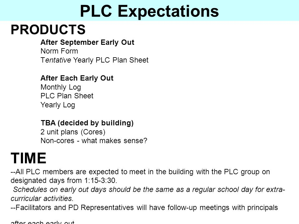 PLC Expectations PRODUCTS After September Early Out Norm Form Tentative Yearly PLC Plan Sheet After Each Early Out Monthly Log PLC Plan Sheet Yearly L