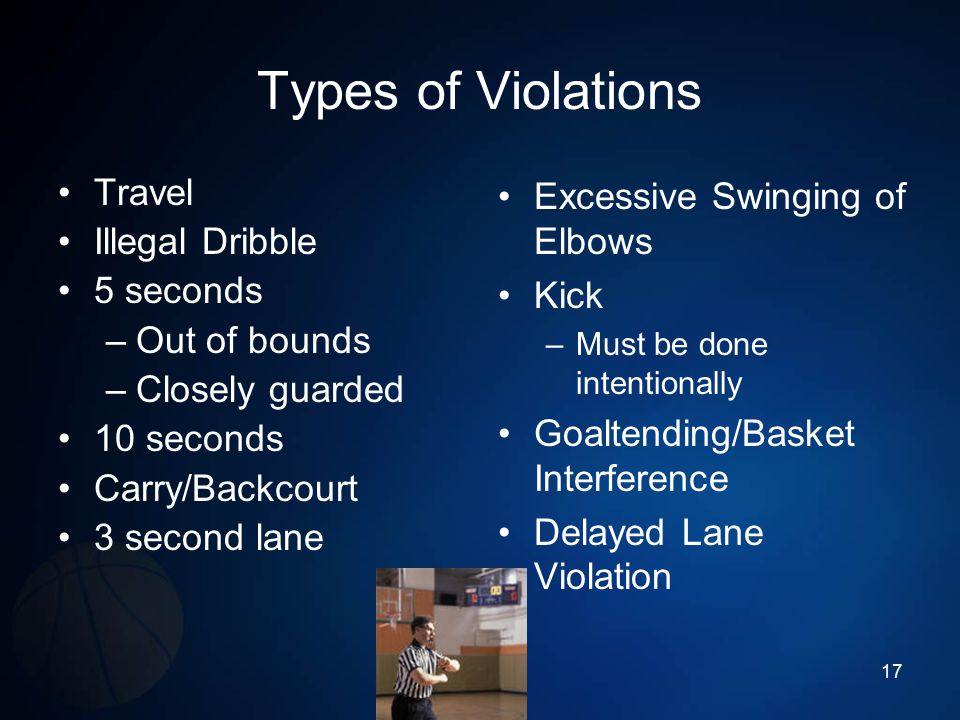 Types of Violations Travel Illegal Dribble 5 seconds –Out of bounds –Closely guarded 10 seconds Carry/Backcourt 3 second lane Excessive Swinging of El