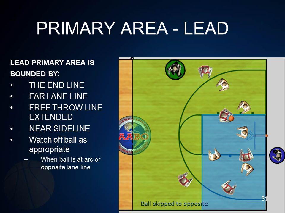 PRIMARY AREA - LEAD LEAD PRIMARY AREA IS BOUNDED BY: THE END LINE FAR LANE LINE FREE THROW LINE EXTENDED NEAR SIDELINE Watch off ball as appropriate –