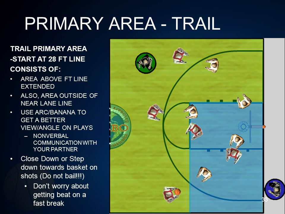 PRIMARY AREA - TRAIL TRAIL PRIMARY AREA -START AT 28 FT LINE CONSISTS OF: AREA ABOVE FT LINE EXTENDED ALSO, AREA OUTSIDE OF NEAR LANE LINE USE ARC/BAN