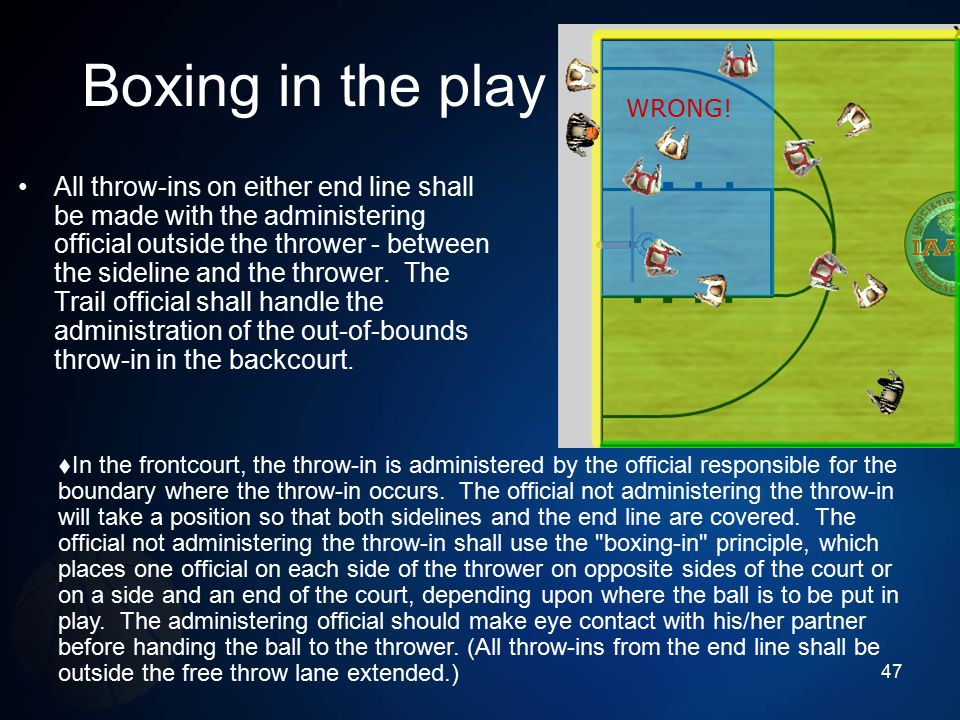 Boxing in the play All throw-ins on either end line shall be made with the administering official outside the thrower - between the sideline and the t