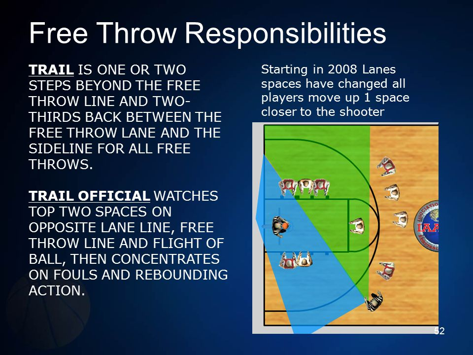Free Throw Responsibilities TRAIL IS ONE OR TWO STEPS BEYOND THE FREE THROW LINE AND TWO- THIRDS BACK BETWEEN THE FREE THROW LANE AND THE SIDELINE FOR