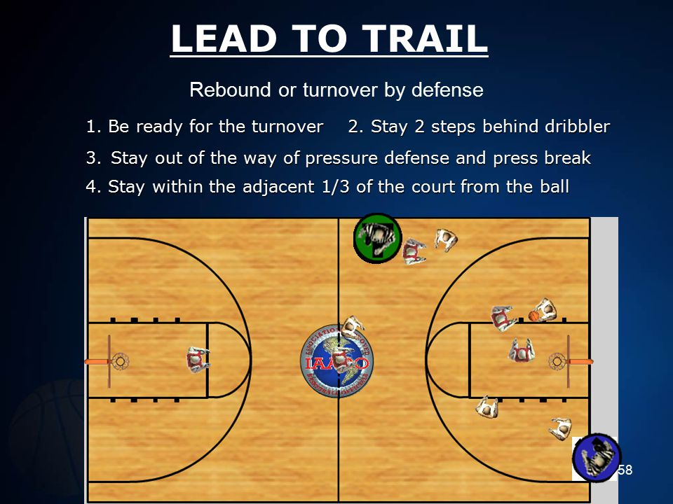 Rebound or turnover by defense 1. Be ready for the turnover 2. Stay 2 steps behind dribbler 3.Stay out of the way of pressure defense and press break