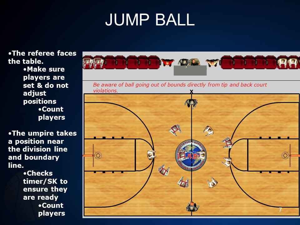 JUMP BALL The referee faces the table. Make sure players are set & do not adjust positions Count players The umpire takes a position near the division