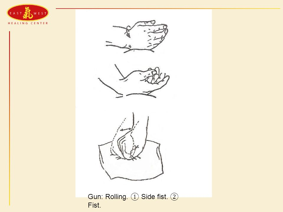 Gun: Rolling. ① Side fist. ② Fist.