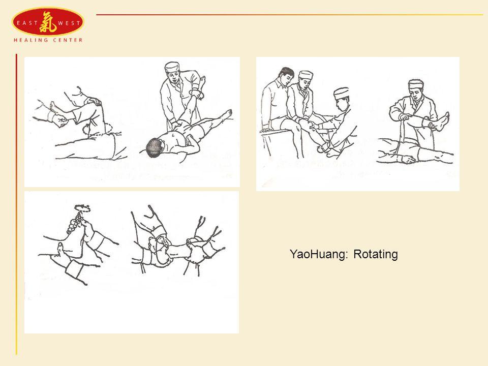 YaoHuang: Rotating