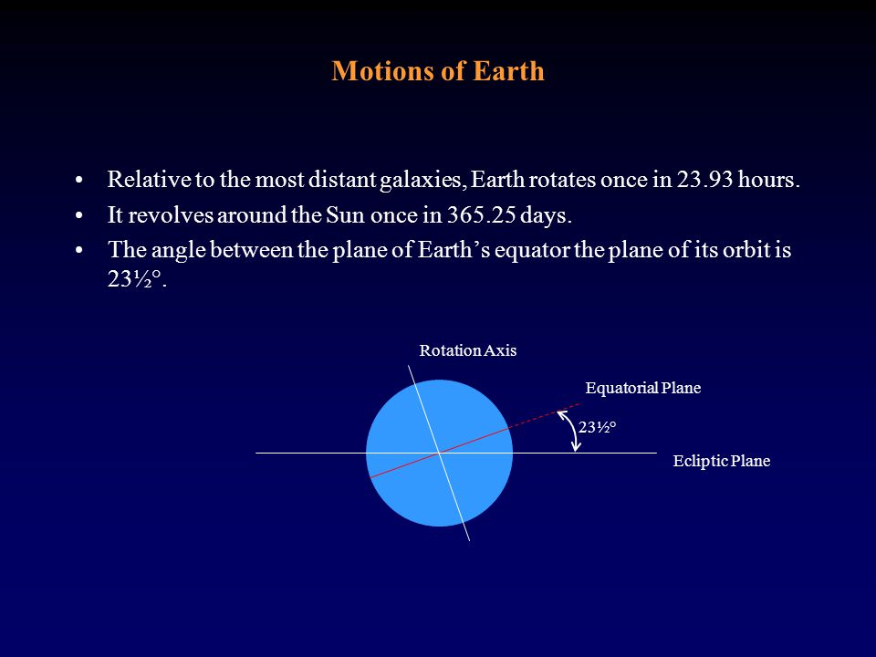 Motions of Earth Relative to the most distant galaxies, Earth rotates once in 23.93 hours.